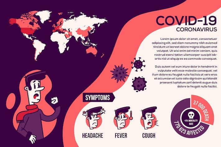 Infographies du virus Corona