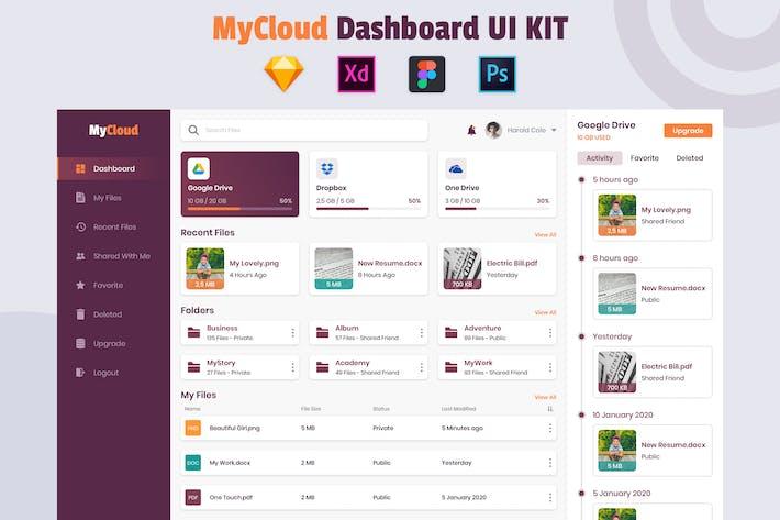 Cloud Dashboard Template - Nuzie