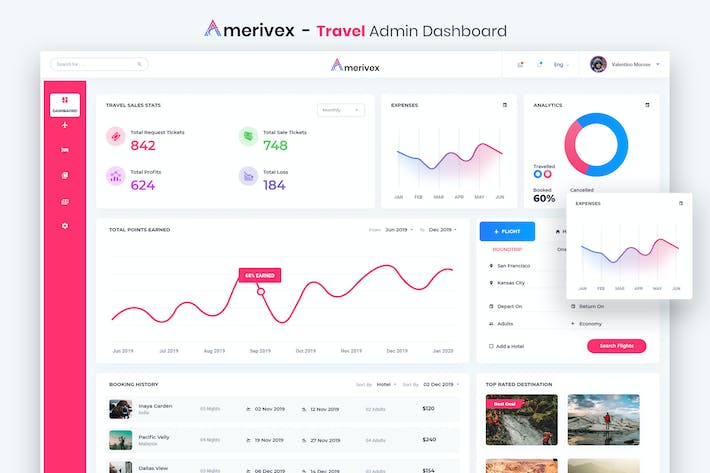 Thumbnail for Amerivex - Travel Admin Dashboard UI Kit