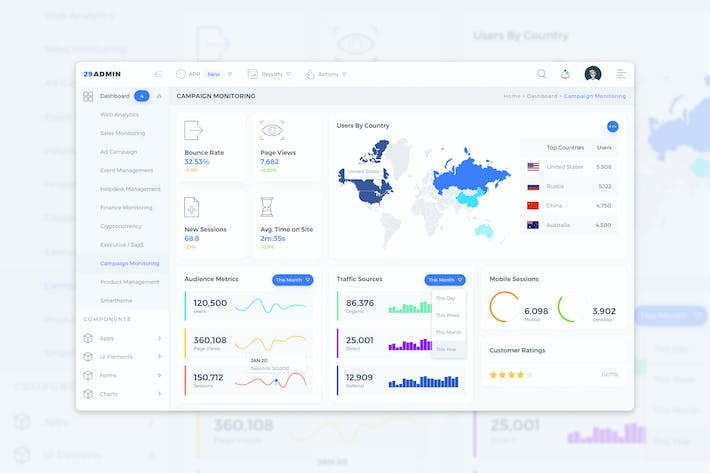 Thumbnail for Campaign Monitoring Admin Dashboard UI - FD
