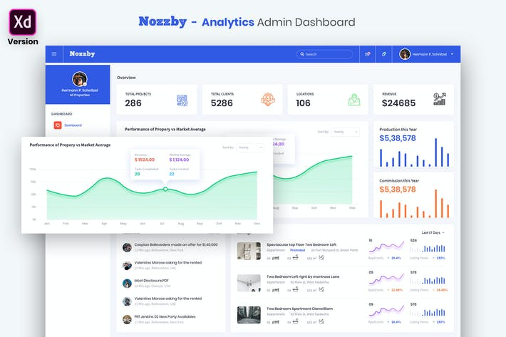 Thumbnail for Nozzby - RealEstate Admin Dashboard UI Kit (XD)