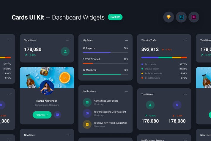 Thumbnail for Cards UI Kit - Dashboard Widgets & Components