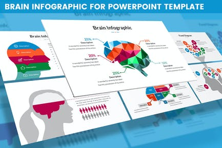 Brain Infographic for Powerpoint Template