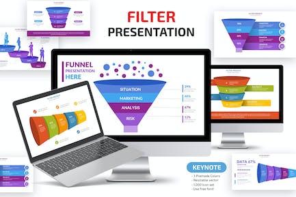 Funnel Keynote Presentation