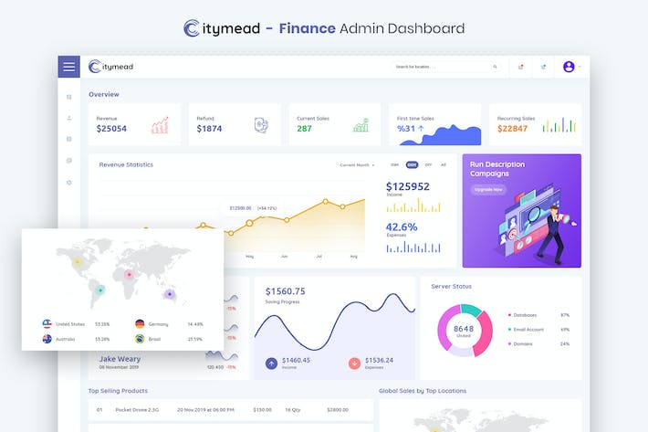 Cover Image For Citymead - Finance Admin Dashboard UI Kit