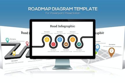 Roadmap Diagram For Powerpoint Presentation