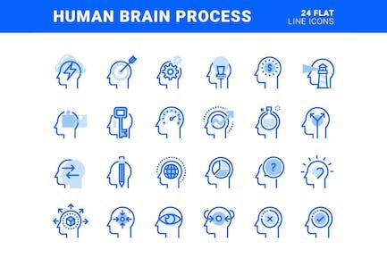 Menschliche Qualitäten