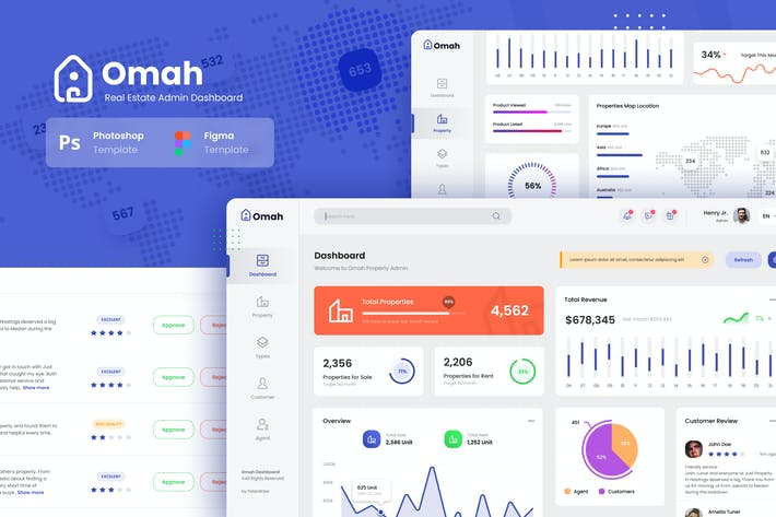 Thumbnail for Real Estate Admin Dashboard UI Template