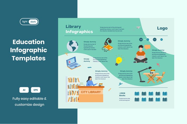 Bibliotheken Infographic