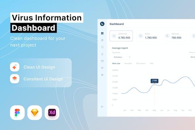 Virus Information Dashboard