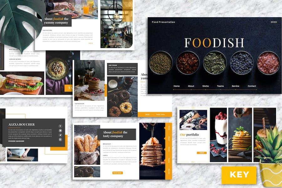 Foodish – Food & Beverage Keynote Template