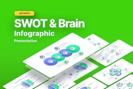 SWOT & Brain Infographic Keynote Template