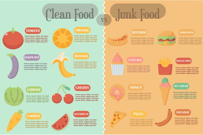 Thumbnail for Clean and Junk Food Infographic