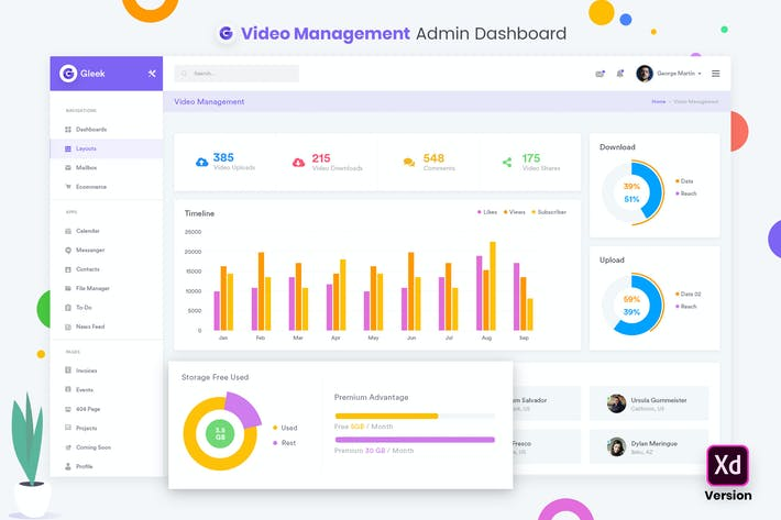 Thumbnail for Videos Management Admin Dashboard UI Kit (XD)