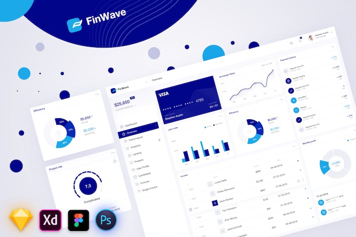 Thumbnail for FinWave - Finance Dashboard UI Kit