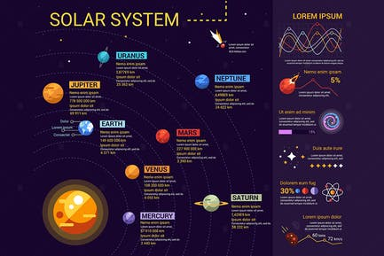 Solar System - flaches Design Poster