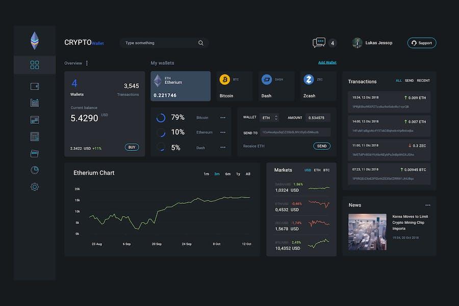 Admin Dashboard Crypto Wallet Ui kit - T