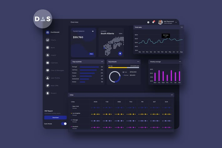 Thumbnail for DAS Finance Dashboard Ui Dark - P