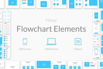 Flowy  Flowcharts