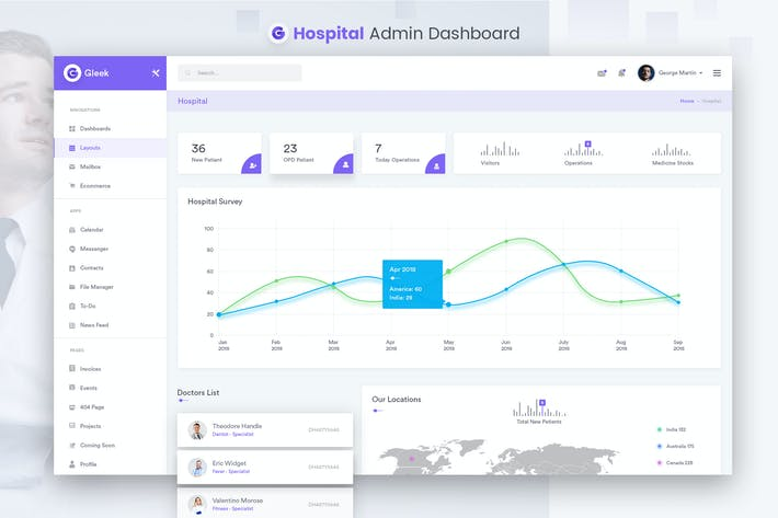 Thumbnail for Hospital Admin Dashboard UI Kit
