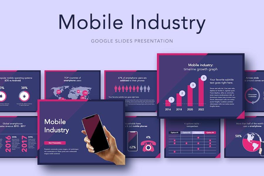 Mobile Industry Google Slides Template