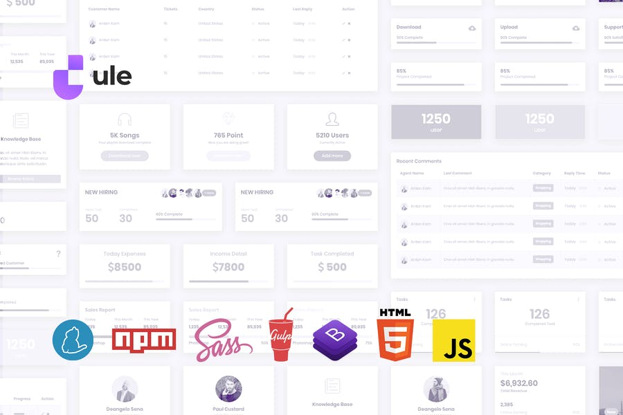 Dashboard HTML Template for Bootstrap 4