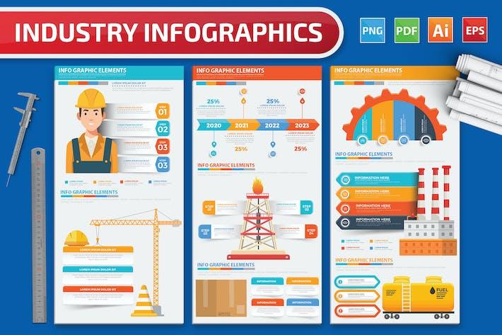 Branchen-Infografiken