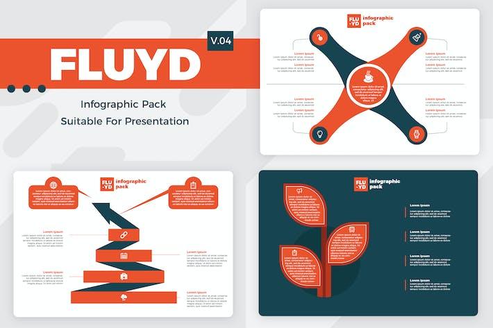 Thumbnail for Fluyd V4 - Infographic