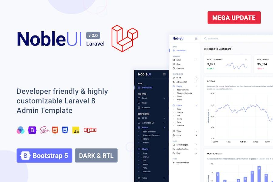 NobleUI - Laravel Admin Template