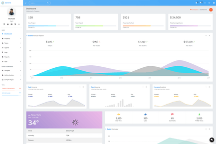 Compass RealEstate - HTML Admin Template