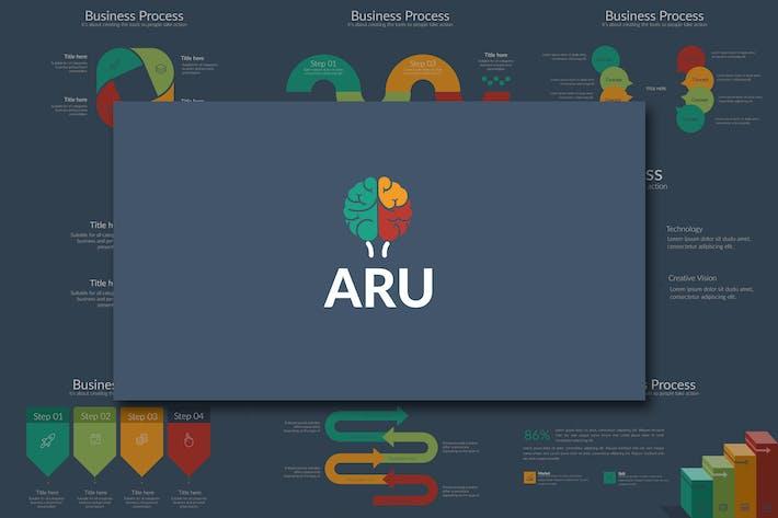 Thumbnail for ARU Keynote