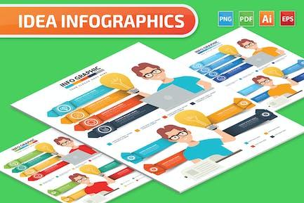 Ideas Infographics