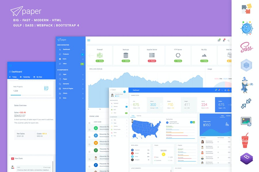 Paper Panel Bootstrap 4 Admin Dashboard Template
