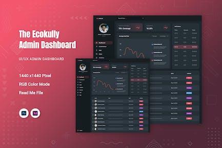 Ecokully Admin Dashboard