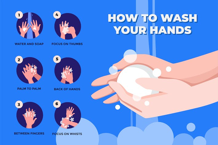 Thumbnail for How to wash your hands concept illustration