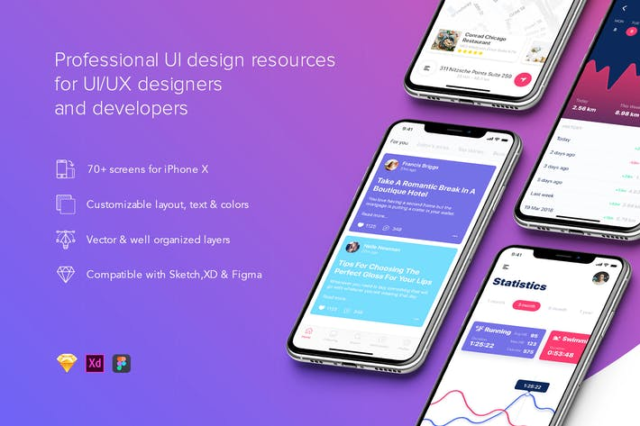 Prisma mobile UI Kit - FIGMA Version by hoangpts on Envato