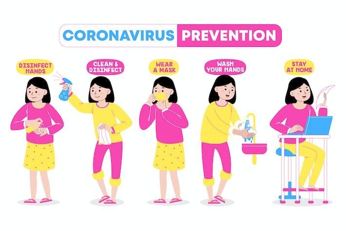 Thumbnail for Covid-19 (Coronavirus) Prevention