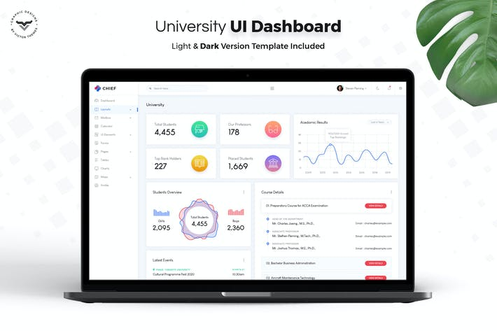 Cover Image For University Admin Dashboard UI Kit