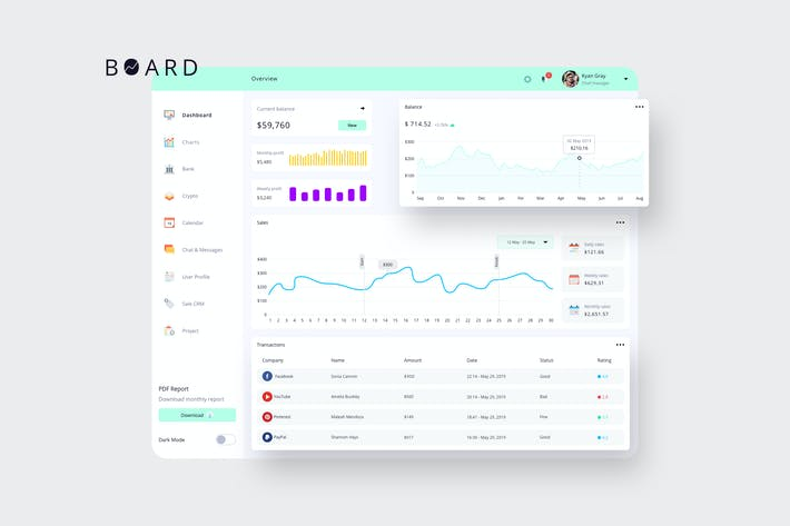Thumbnail for BOARD Finance Dashboard Ui Light - P