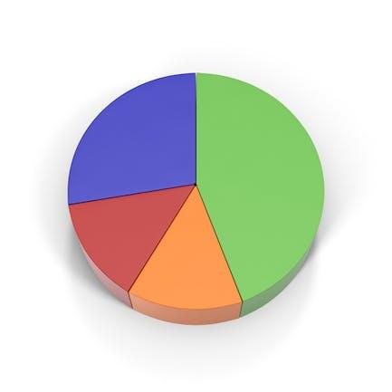 Gráfico circular multicolor