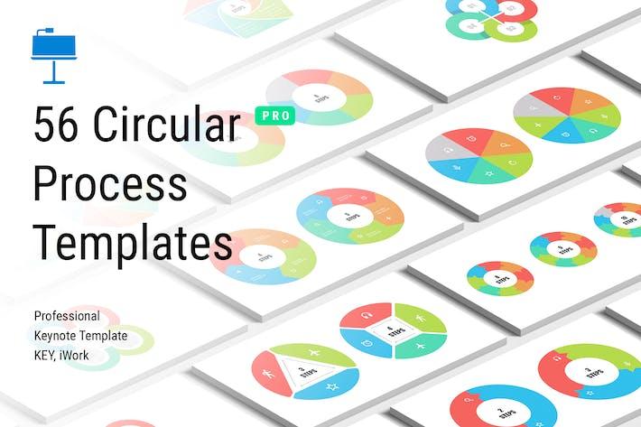 Thumbnail for Circular Process Keynote Templates