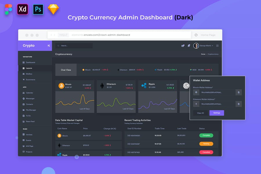 CryptoCurrency Admin Dashboard Dark Version