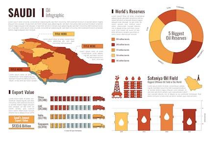 Saudi Arabia Isometric Map - Infographic