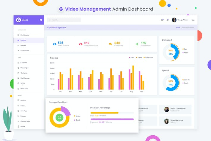 Thumbnail for Videos Management Admin Dashboard UI Kit