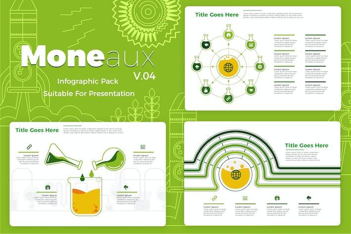 Thumbnail for Moneaux v4 - Infographic