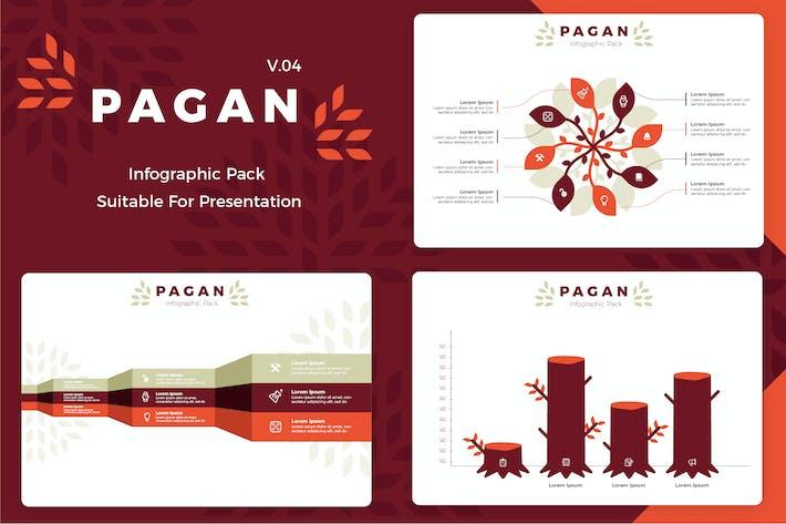 Thumbnail for Pagan v4 - Infographic