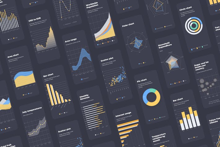 Thumbnail for A huge collection of charts for mobile