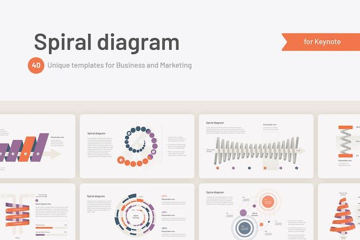 Thumbnail for Спиральная диаграмма для Keynote