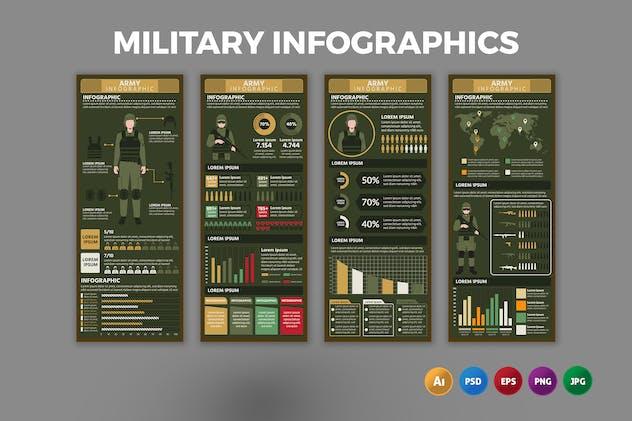 Military – Infographics Design