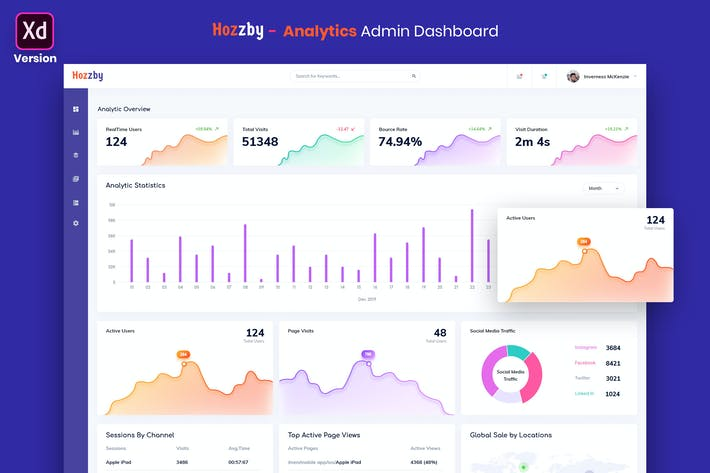 Thumbnail for Hozzby - Analytics Admin Dashboard UI Kit (XD)